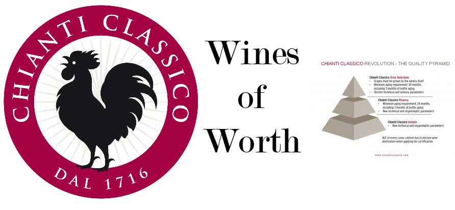 Wine pyramid, best Italian wines, riserva, what is riserva