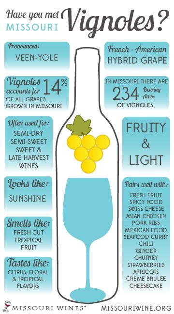 Vignoles Infographic-01